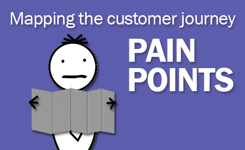 mapping the customer journey pain points