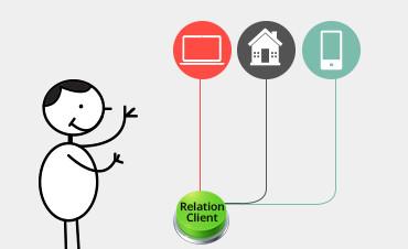 une relation client de plus en plus connect e eptica solutions de service clients multicanal. Black Bedroom Furniture Sets. Home Design Ideas